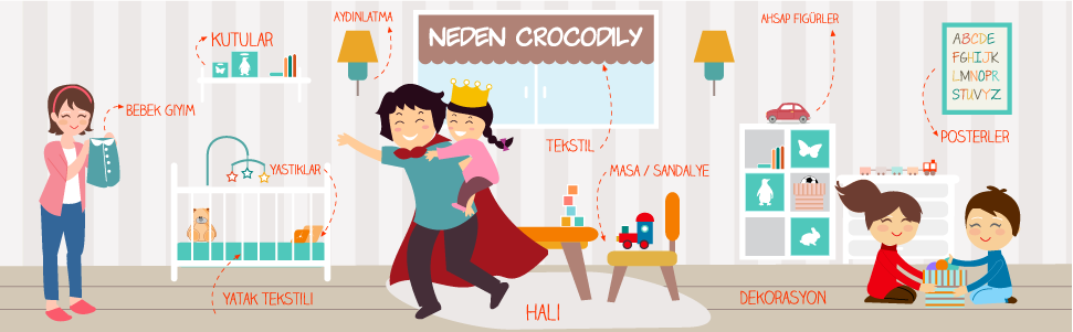 NEDEN CROCODILY?